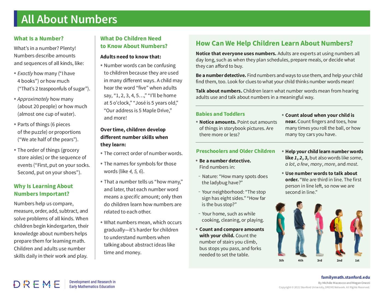 Download Numbers PDF